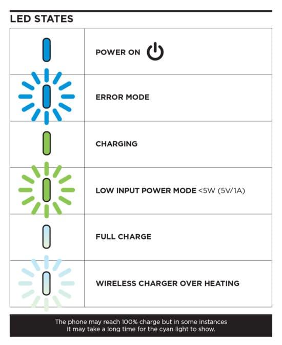 ワイヤレスチャージングヘッドのインジケーター説明画像