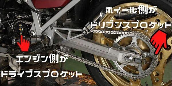 ドライブスプロケットとドリブンスプロケットの画像
